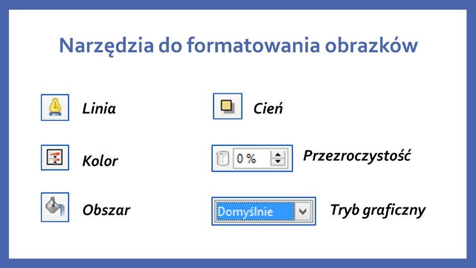 Slajd 3 galerii zrzutów slajdów: Modyfikacja obiektów wprogramie LibreOffice Impress