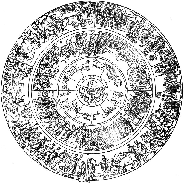 "Tarcza Achillesa Ilustracja [w:] ""The Penny Magazine of the Society for the Diffusion of Useful Knowledge"" 1832(zdn. 22.10). Źródło: Tarcza Achillesa, domena publiczna."