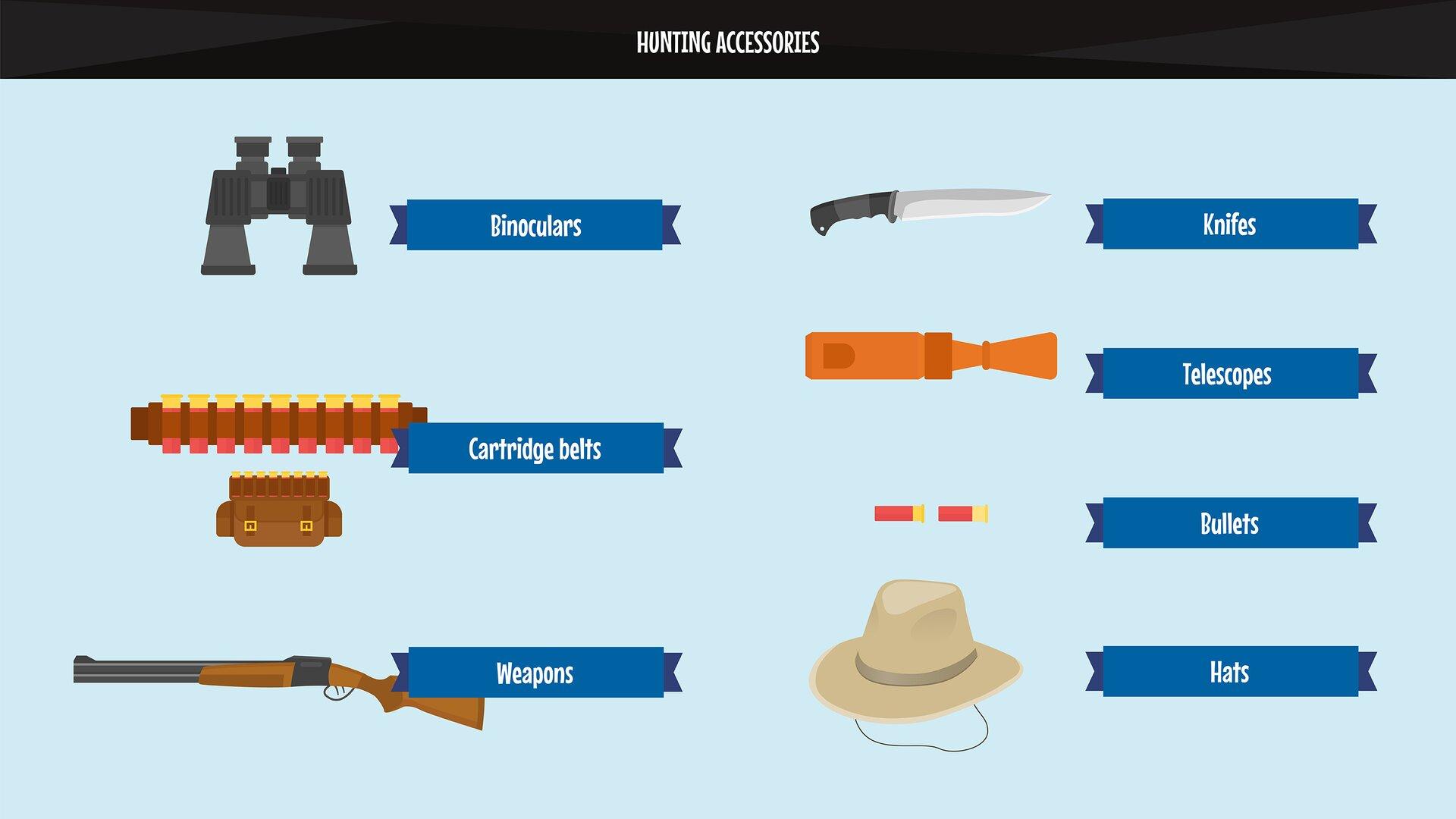 The photo presents hunting accessories, e.g.: weapons, telescopes, binoculars, hats, cartridge belts, bullets, knifes. Zdjęcie pokazuje akcesoria łowieckie. Są to między innymi: broń, luneta, lornetka, kapelusz, ładownica, naboje, nóż.
