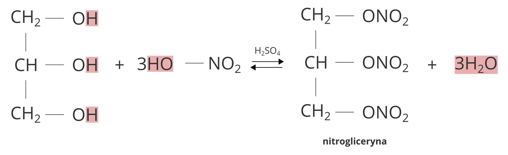 Estryfikacja kwasu azotowego(V)