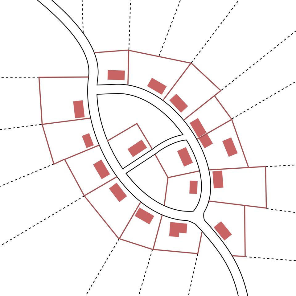 Na ilustracji schemat wsi ozwartej zabudowie wokół owalnego placu, otoczonego drogą.