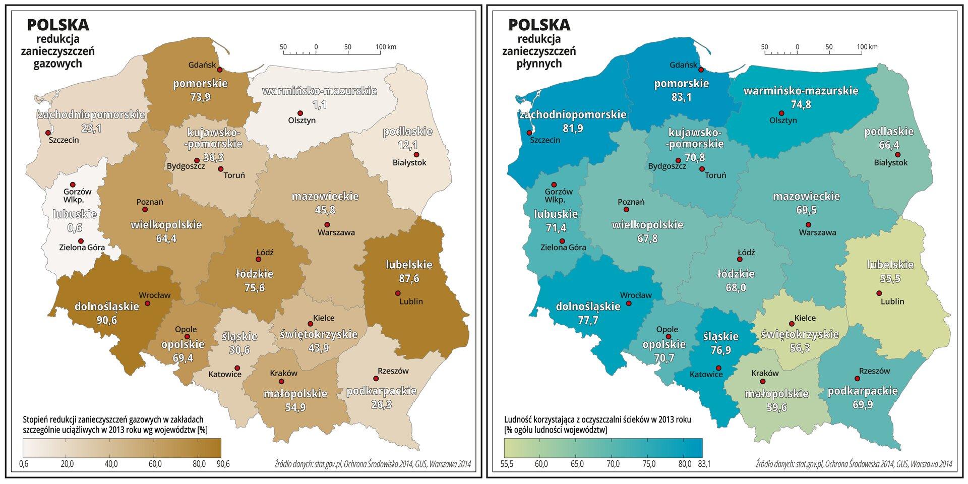 Ilustracja po lewej stronie przedstawia mapę Polski zpodziałem na województwa. Kolorami od seledynowego do niebieskiego przedstawiono jaki procent ludności danego województwa korzystał zoczyszczalni ścieków wdwa tysiące trzynastym roku.W każdym województwie opisano wartość (w procentach). Najciemniejszy kolor niebieski jest wwojewództwach nadmorskich, wwojewództwie dolnośląskim iwojewództwie śląskim. Zoczyszczalni ścieków korzystało tam wdwa tysiące trzynastym roku ponad siedemdziesiąt pięć procent ogółu ludności. Kolorem seledynowym obrazującym najniższe wartości tego zagadnienia oznaczono województwo lubelskie, świętokrzyskie imałopolskie – zoczyszczalni ścieków korzysta tam od pięćdziesięciu pięciu do sześćdziesięciu procent ogółu ludności.Czerwonymi kropkami zaznaczono miasta wojewódzkie. Po lewej stronie mapy na dole wlegendzie umieszczono poziomy pasek wkolorach od seledynowego do niebieskiego. Kolory seledynowe (jasne) oznaczają najniższe wartości – niewiele ponad pięćdziesiąt procent ogółu ludności korzysta zoczyszczalni ścieków. Kolory ciemniejsze (niebieskie) oznaczają, że zoczyszczalni ścieków korzysta ponad osiemdziesiąt procent ogółu ludności.Ilustracja po prawej stronie przedstawia mapę Polski zpodziałem na województwa. Odcieniami koloru brązowego przedstawiono stopień redukcji zanieczyszczeń gazowych wzakładach szczególnie uciążliwych wposzczególnych województwach wdwa tysiące trzynastym roku.W każdym województwie opisano wartość (w procentach). Najciemniejszy kolor brązowy jest wwojewództwie dolnośląskim –zredukowano tam ponad dziewięćdziesiąt procent zanieczyszczeń emitowanych przez szczególne uciążliwe zakłady przemysłowe. Wysokie wartości zanotowano również wwojewództwie lubelskim, łódzkim, opolskim, wielkopolskim ipomorskim. Redukuje się tam od sześćdziesięciu do osiemdziesięciu procent zanieczyszczeń gazowych.Najjaśniejszym kolorem oznaczono województwo lubuskie– zredukowano tam sześć dziesiątych procenta zanieczyszczeń gazowych.Czerwonymi kropk