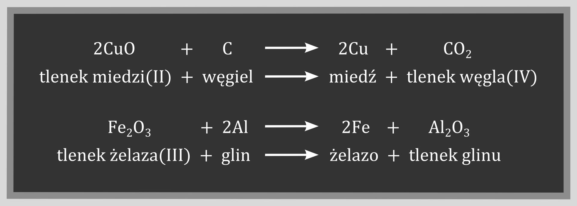 Ilustracja przedstawia czarną tablicę. Na niej białą czcionką zapisane są dwa równania reakcji chemicznych, każde wpostaci symboli, atakże słownie. Pierwsza reakcja to tlenek miedzi dwa plus węgiel daje miedź plus tlenek węgla cztery. Druga reakcja to tlenek żelaza trzy plus glin daje żelazo plus tlenek glinu.