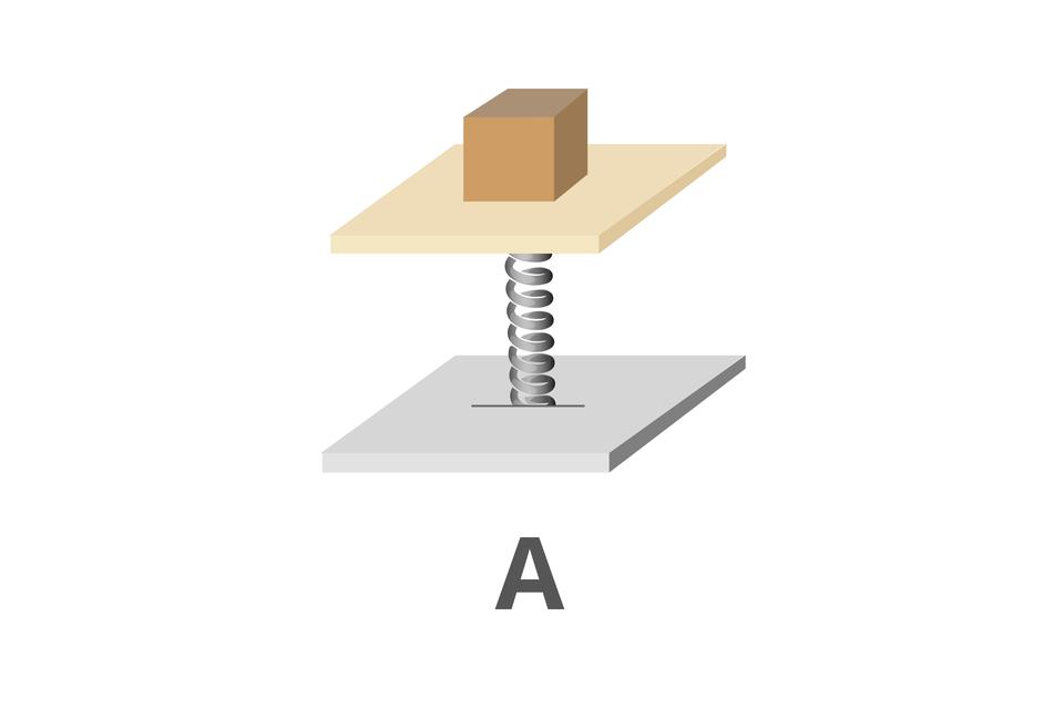 """Grafika obrazująca paczkę umieszczoną na szalce sprężynowej. Tło białe. Dwie kwadratowe płyty, jedna nad drugą, połączone sprężyną. Na górnej płytce znajduje się brązowy sześcian. Na dole wielka litera """"A""""."""