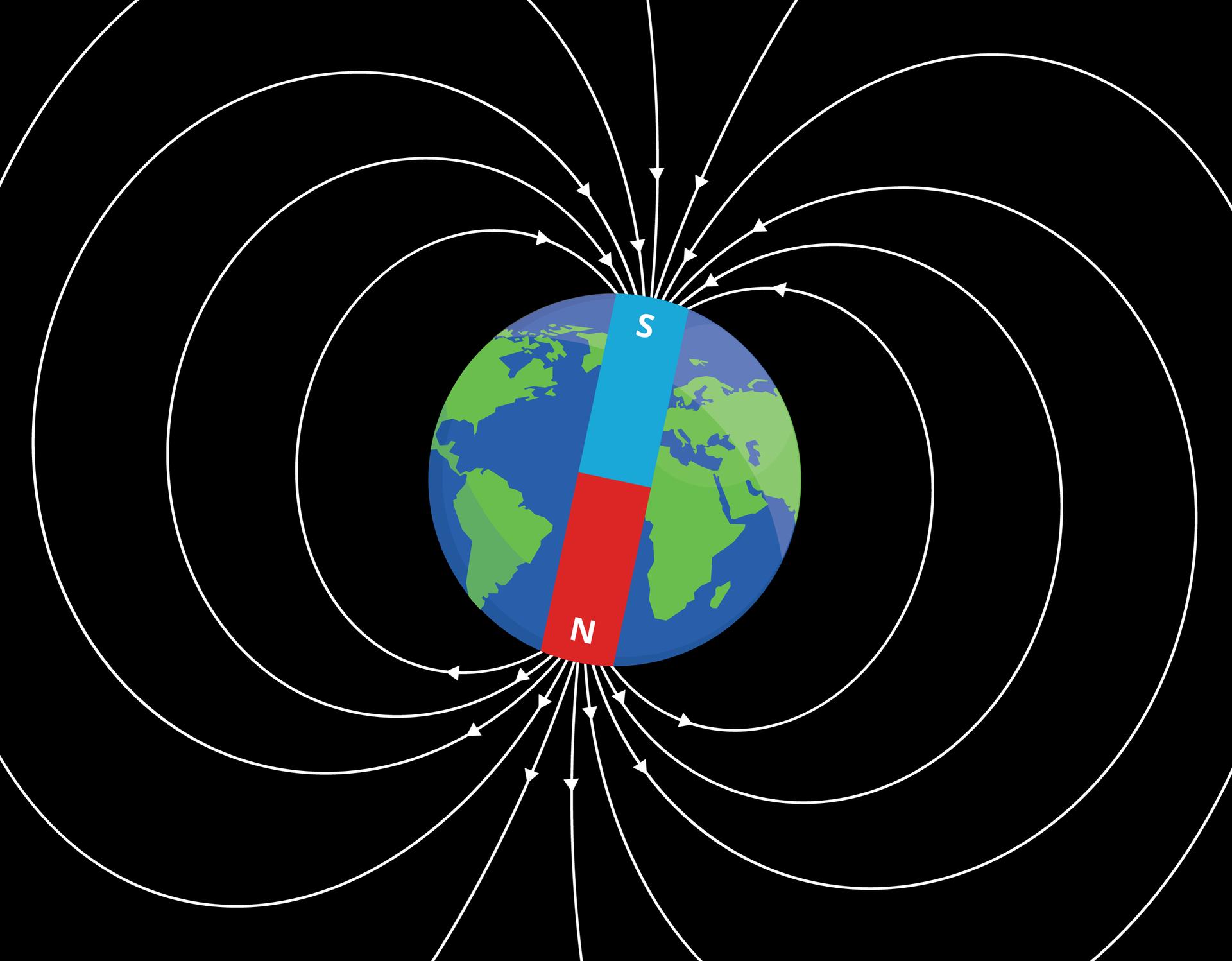 Ilustracja przedstawia rozkład linii pola magnetycznego. Na środku znajduje się Ziemia. Tło czarne. Ziemię symbolicznie oznaczono magnesem sztabkowym. Przy biegunie północnym znajduje się część niebieska zbiałą literą S. Przy biegunie południowym jest część czerwona magnesu zbiałą literą N. Od bieguna południowego Ziemi do bieguna północnego białymi łukowatymi liniami oznaczono pole magnetyczne Ziemie. Linie znajdują zobu stron Ziemi. Na liniach umieszczono strzałki. Strzałki zwrócone ku biegunowi północnemu. Łuki są tym większe, im dalej znajdują się od Ziemi.