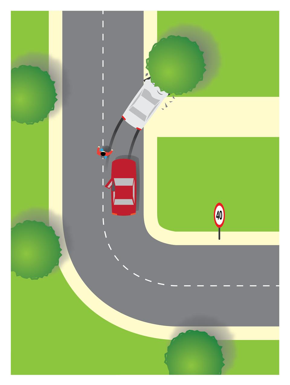 Ilustracja przedstawia schematyczny widok zgóry fragmentu drogi zostrym zakrętem wprawo iograniczeniem prędkości do czterdziestu kilometrów na godzinę, scena wypadku opisana dokładnie przy poprzedniej ilustracji. Różnica polega na obecności za roztrzaskanym pojazdem drugiego, czerwonego samochodu osobowego. Samochód stoi na jezdni zaraz za zakrętem, jest skierowany maską wstronę rozbitego jasnego samochodu. Drzwi od strony kierowcy otwarte, kierowca wdżinsach iczerwonym swetrze idzie środkiem drogi wkierunku rozbitego pojazdu.