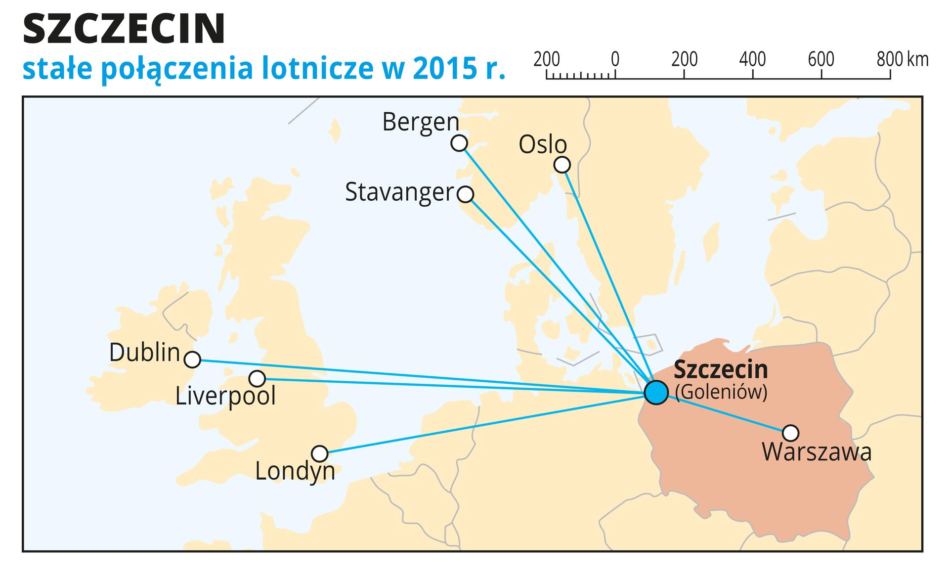 Polska – aktualne połączenia lotnicze