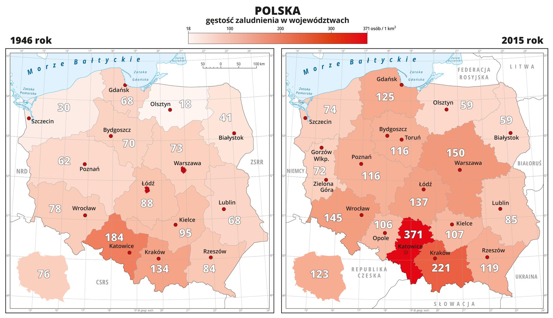 Ilustracja przedstawia dwie mapy Polski zpodziałem na województwa iobrazuje gęstość zaludnienia wtysiąc dziewięćset czterdziestym szóstym roku idwa tysiące piętnastym roku. Granice województw zaznaczone są białą linią. Czerwonymi kropkami zaznaczono miasta wojewódzkie. Odcieniami koloru pomarańczowego oznaczono liczbę mieszkańców na jeden kilometr kwadratowy według województw. Największa gęstość zaludnienia na obu mapach jest wwojewództwie śląskim (184 i371) imałopolskim (dawniej krakowskim) (134 i221). Najniższa gęstość zaludnienia jest wobu przypadkach wwojewództwie warmińsko-mazurskim (dawniej olsztyńskim) (18 i59). Na pierwszej mapie wartości dla poszczególnych województw są średnio dwa razy mniejsze niż na drugiej iwynoszą od osiemnastu do stu osiemdziesięciu czterech osób na kilometr kwadratowy. Na drugiej mapie wynoszą odpowiednio od pięćdziesięciu dziewięciu do trzystu siedemdziesięciu jeden. Podano średnią wartość gęstości zaludnienia dla Polski wobu latach – 76 i123. Mapy pokryte są równoleżnikami ipołudnikami. Dookoła map wbiałych ramkach opisano współrzędne geograficzne co jeden stopień.