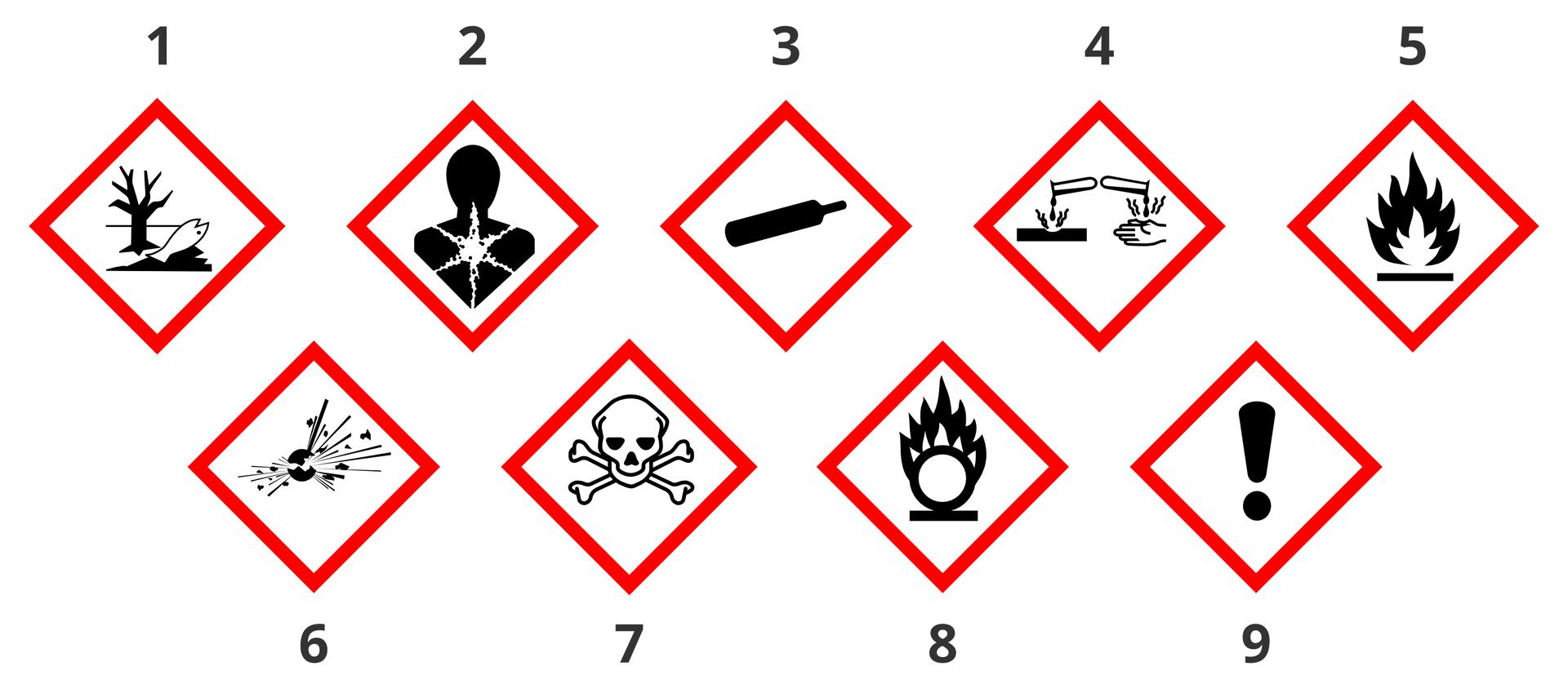 Ilustracja zawiera dziewięć piktogramów stosowanych do oznaczania substancji niebezpiecznych. Piktogramy te prezentowane są wtak zwanej nowej notacji, awięc mają postać białych rombów zczerwonymi obramowaniami iczarnymi rysunkami. Znaki ułożone wdwóch liniach są kolejno ponumerowane licząc od lewego górnego do prawego dolnego rogu. Oznaczają one: substancje stanowiące zagrożenie dla środowiska wodnego, substancje rakotwórcze imutagenne, gazy pod ciśnieniem, substancje żrące ikorodujące, substancje łatwopalne, materiały wybuchowe, substancje silnie toksyczne, substancje utleniające oraz substancje niebezpieczne dla zdrowia.