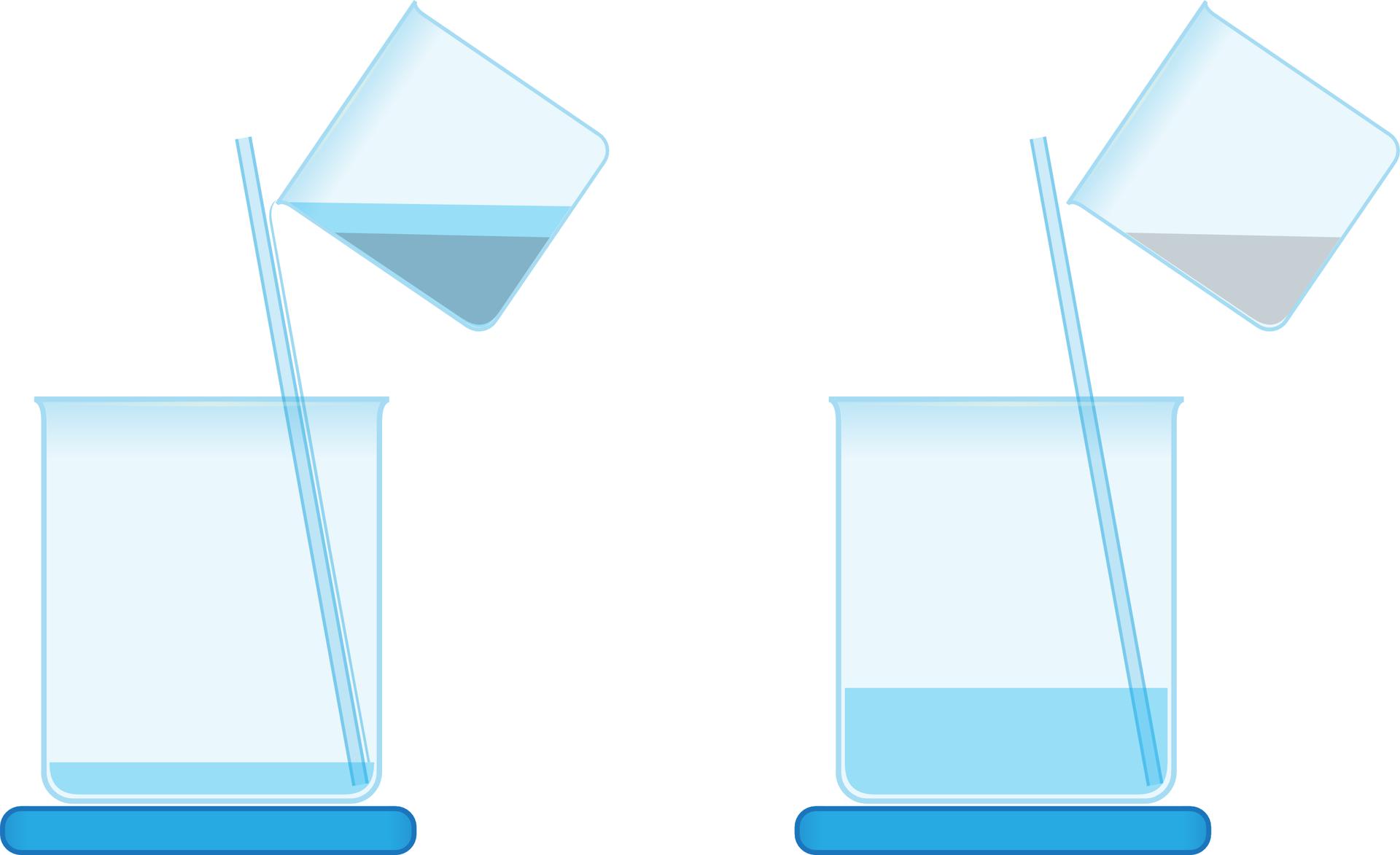 Rysunek przedstawia sposób przeprowadzania dekantacji, czyli zlewania cieczy znad jej osadu. Po lewej stronie znajduje się początkowy etap procesu. Do dużej zlewki stojącej na stabilnym podłożu po szklanej bagietce zlewana jest ciecz zmniejszej zlewki, wktórej wymieszane substancje tworzą dwie wyraźne warstwy, zosadem na dnie naczynia. Po prawej stronie przedstawiono końcowy etap procesu, gdzie ciecz zwiększości znajduje się wdolnej zlewce, awgórnej zlewce pozostała substancja stała, czyli osad.