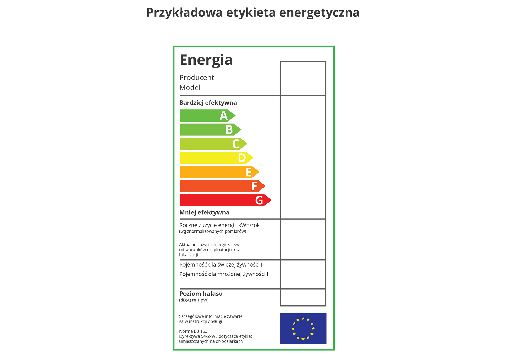 ilustracja przedstawia przykładową etykietę energetyczną. Pokazuje ona 7 klas efektywności działania urządzenia.