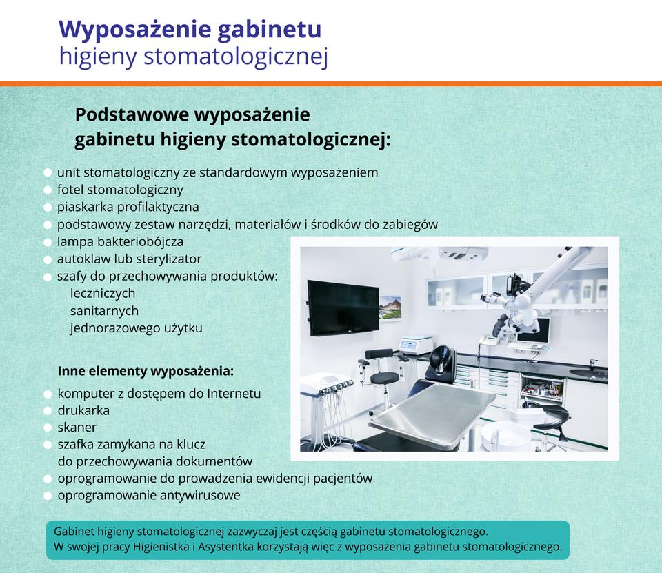 Grafika przedstawia elementy wyposażenia gabinetu higeny stomatologicznej.
