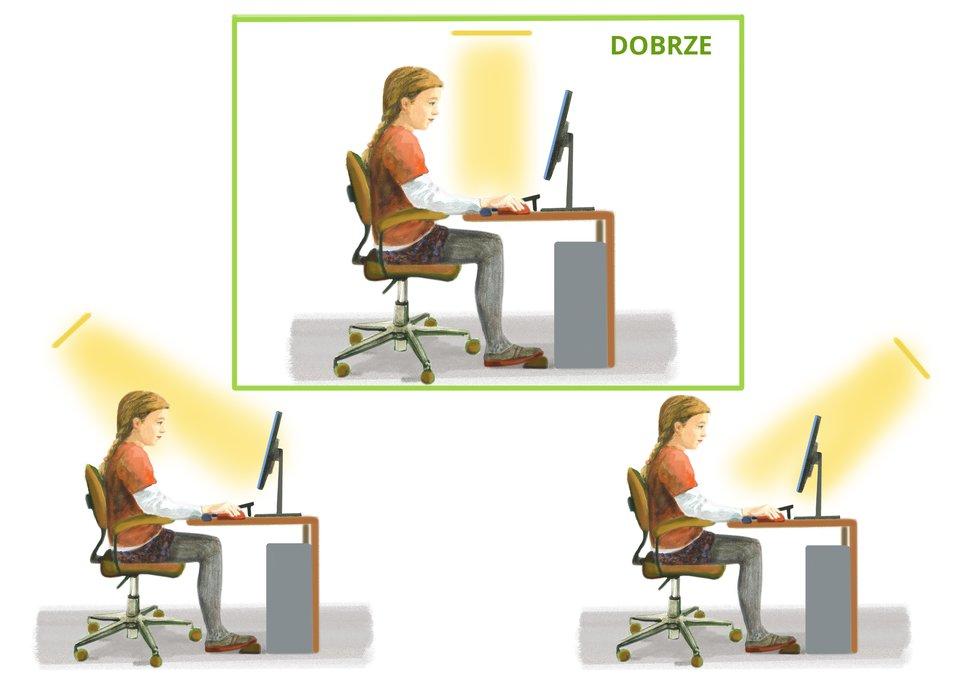 Ilustracje przedstawiające oświetlenie stanowiska pracy