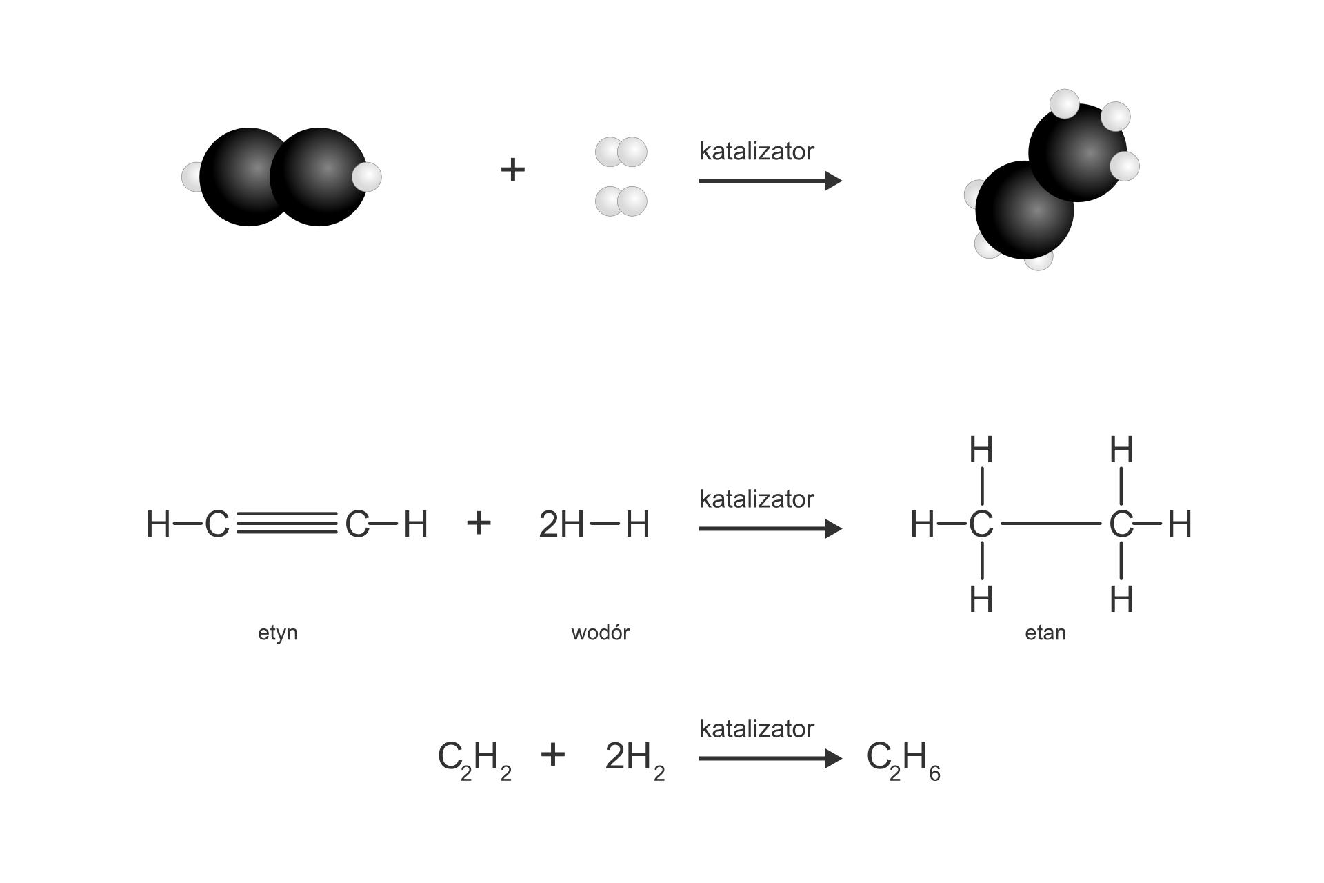 Na rysunku przedstawiono wzory sumaryczne ipółstrukturalne reakcji etynu zwodorem wwyniku czego otrzymujemy etan.