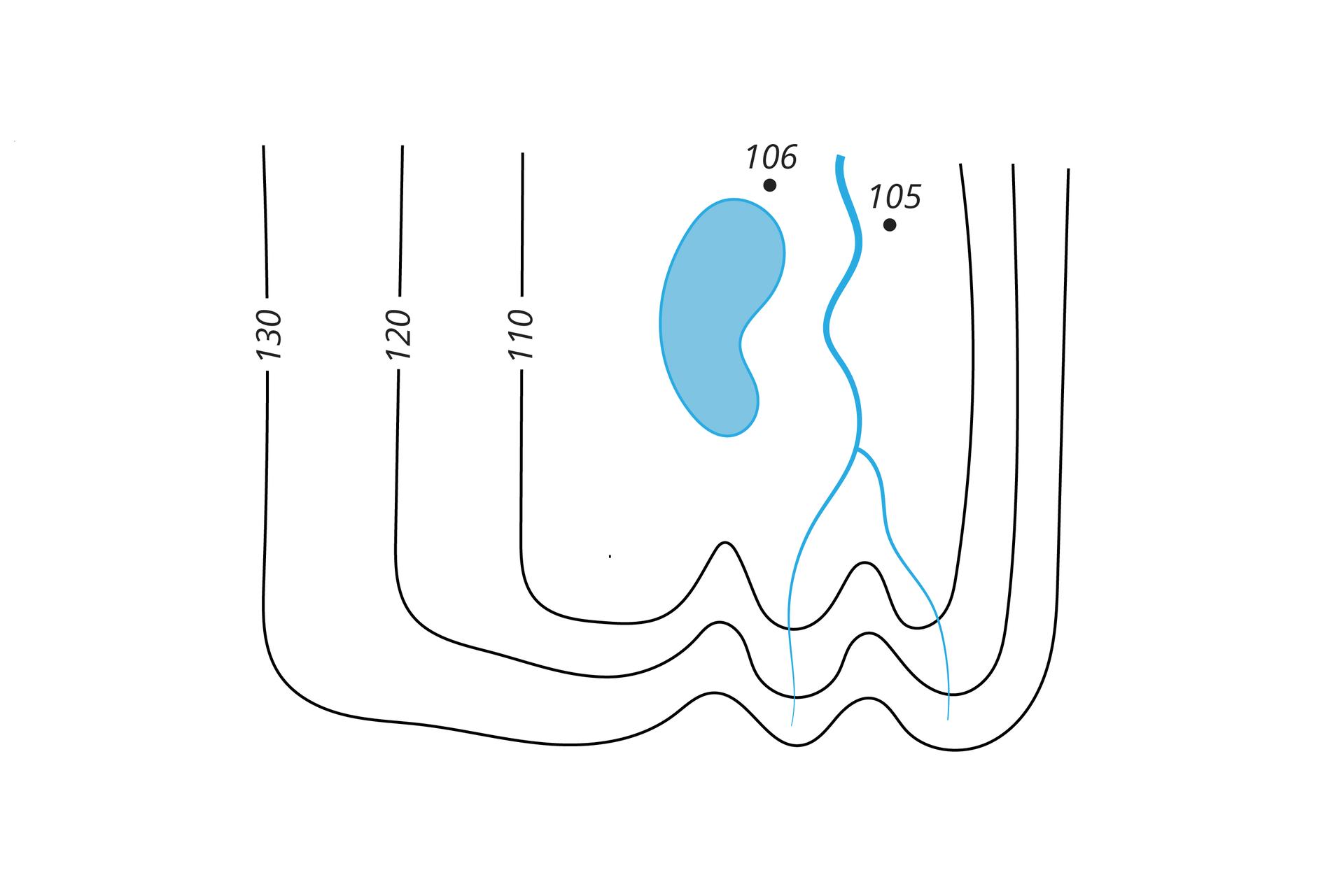 Ilustracja przedstawia mapę poziomicową wklęsłej formy tereny, którą jest tutaj dolina rzeczna. Poziomice biegną wzdłuż doliny rzecznej, na dnie której płynie rzeka. Wartości poziomic maleją ku środkowi doliny rzecznej.