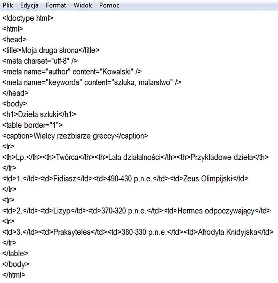 Zrzut kodu źródłowego