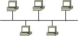 Schemat sieci: Magistrala