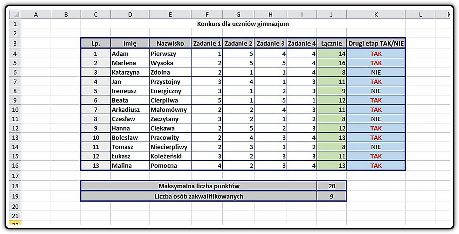 Zrzut tabeli zprzykładowym efektem