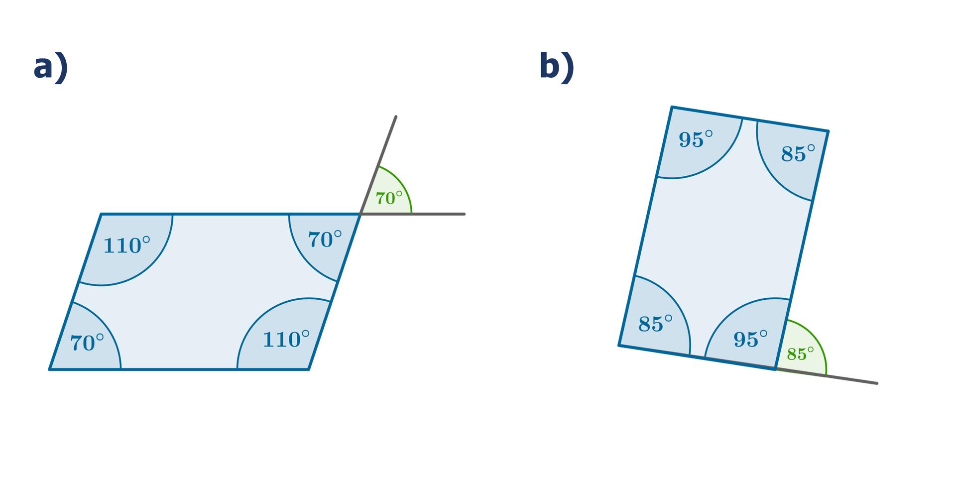 Rysunki równoległoboków, które są rozwiązaniem zadania. Kąty wewnętrzne pierwszego równoległoboku: 110 stopni, 70 stopni, 110 stopni, 70 stopni. Kąty wewnętrzne drugiego równoległoboku: 95 stopni, 85 stopni, 95 stopni, 85 stopni.