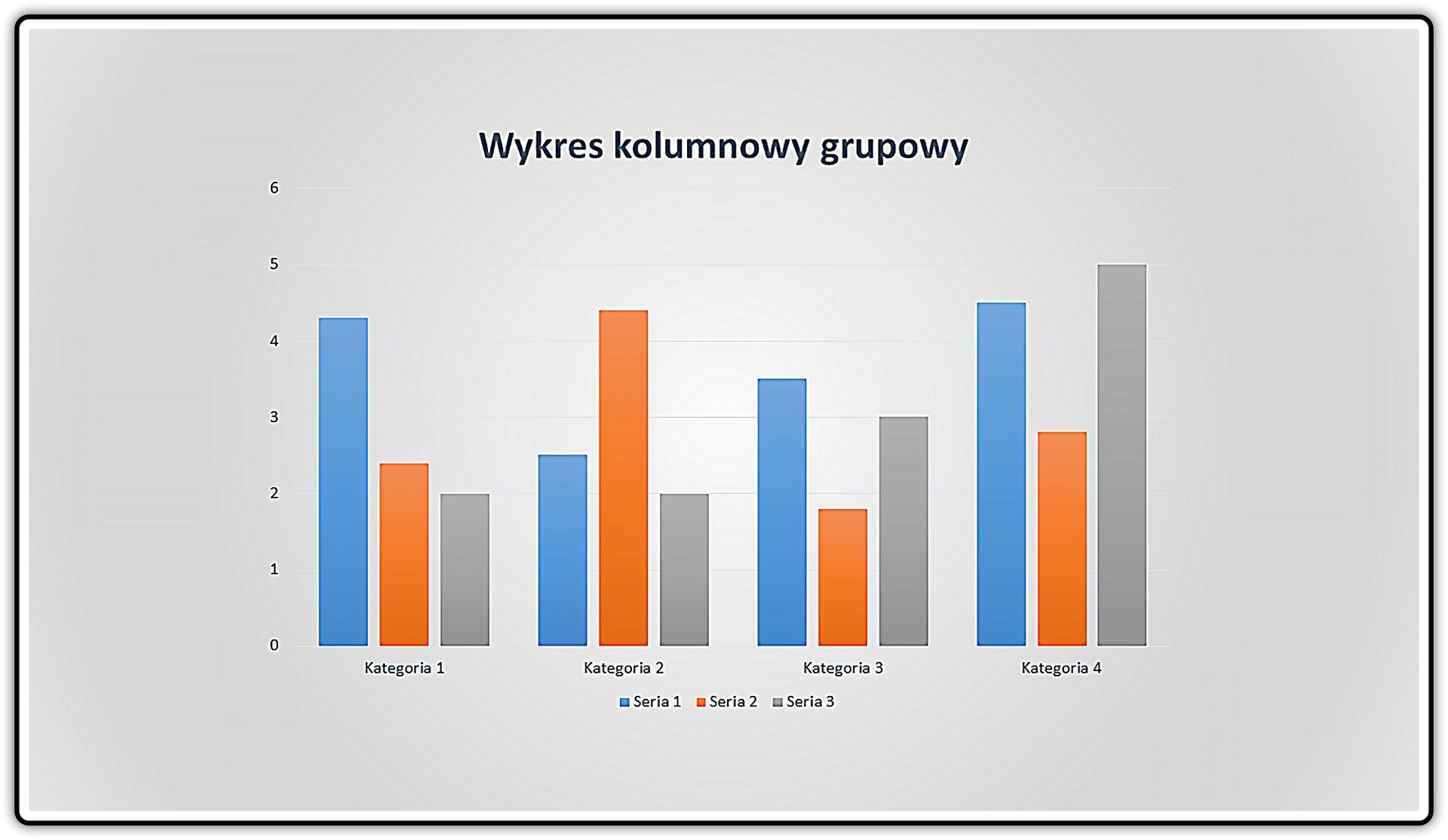 Slajd 1 galerii zrzutów slajdów zpodstawowymi typami wykresów