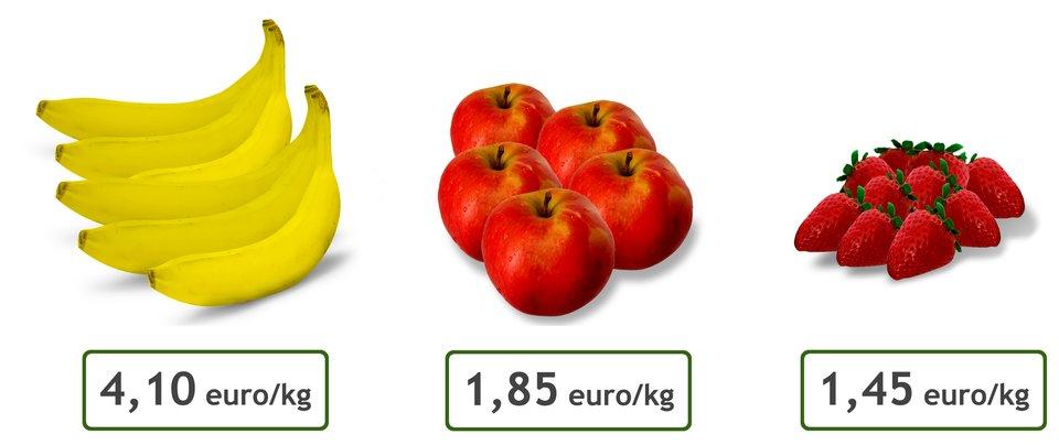 Rysunek owoców. Banany - cena 4,10 euro za kilogram. Jabłka - cena 1,85 euro za kilogram. Truskawki - cena 1,45 euro za kilogram.