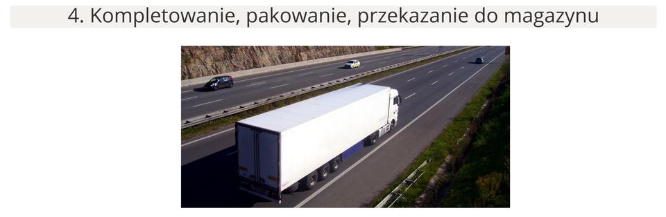 Ilustracja prezentuje ostatni etap produkcji porcelany, czyli kompletowanie, pakowanie iprzekazanie do magazynu. Zdjęcie ilustrujące przedstawia białą ciężarówkę jadącą prawie pustą autostradą.