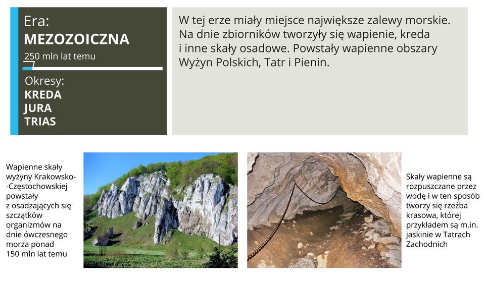 Wgalerii cztery plansze. Na każdej opisana jedna era, podział na okresy, charakterystyczne skały lub złoża oraz formacje powstałe wtamtym czasie.