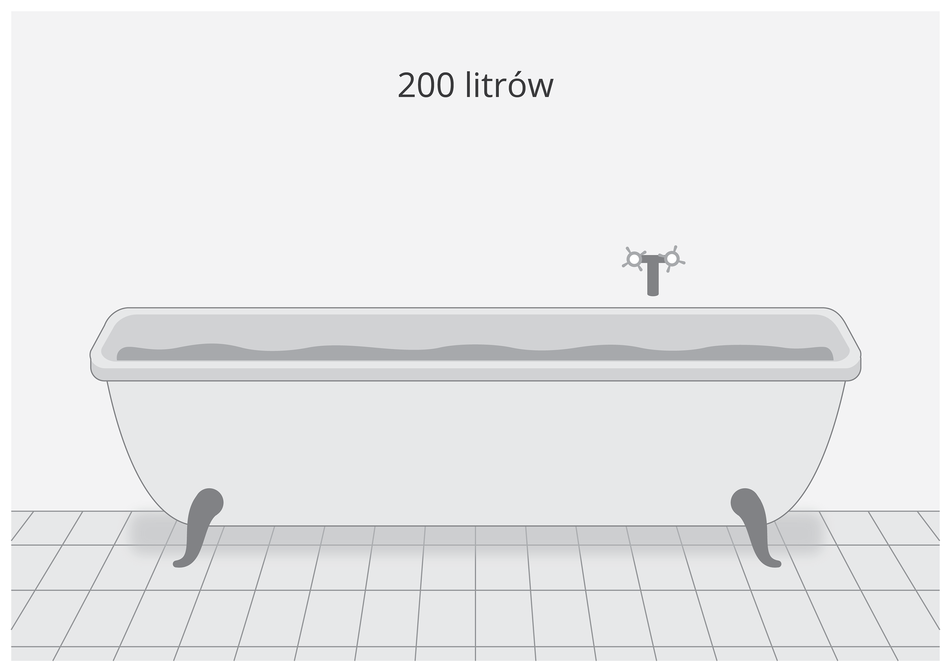 Pierwsza ilustracja wgalerii. Przedstawia czarno biały rysunek stojącej pod ścianą wanny napełnionej wodą. Nad wanną napis: 200 litrów.