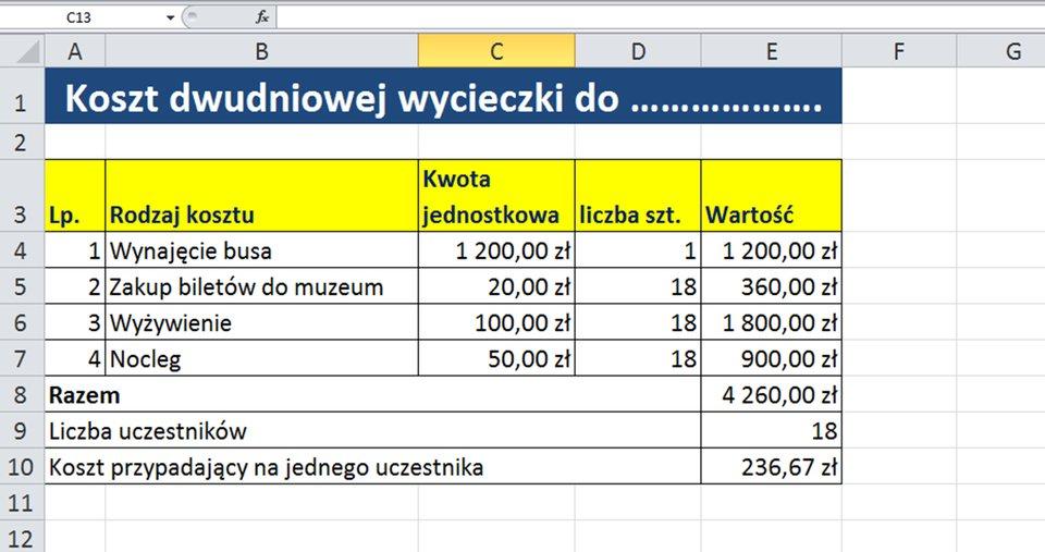 Zrzut tabeli: Koszt dwudniowej wycieczki