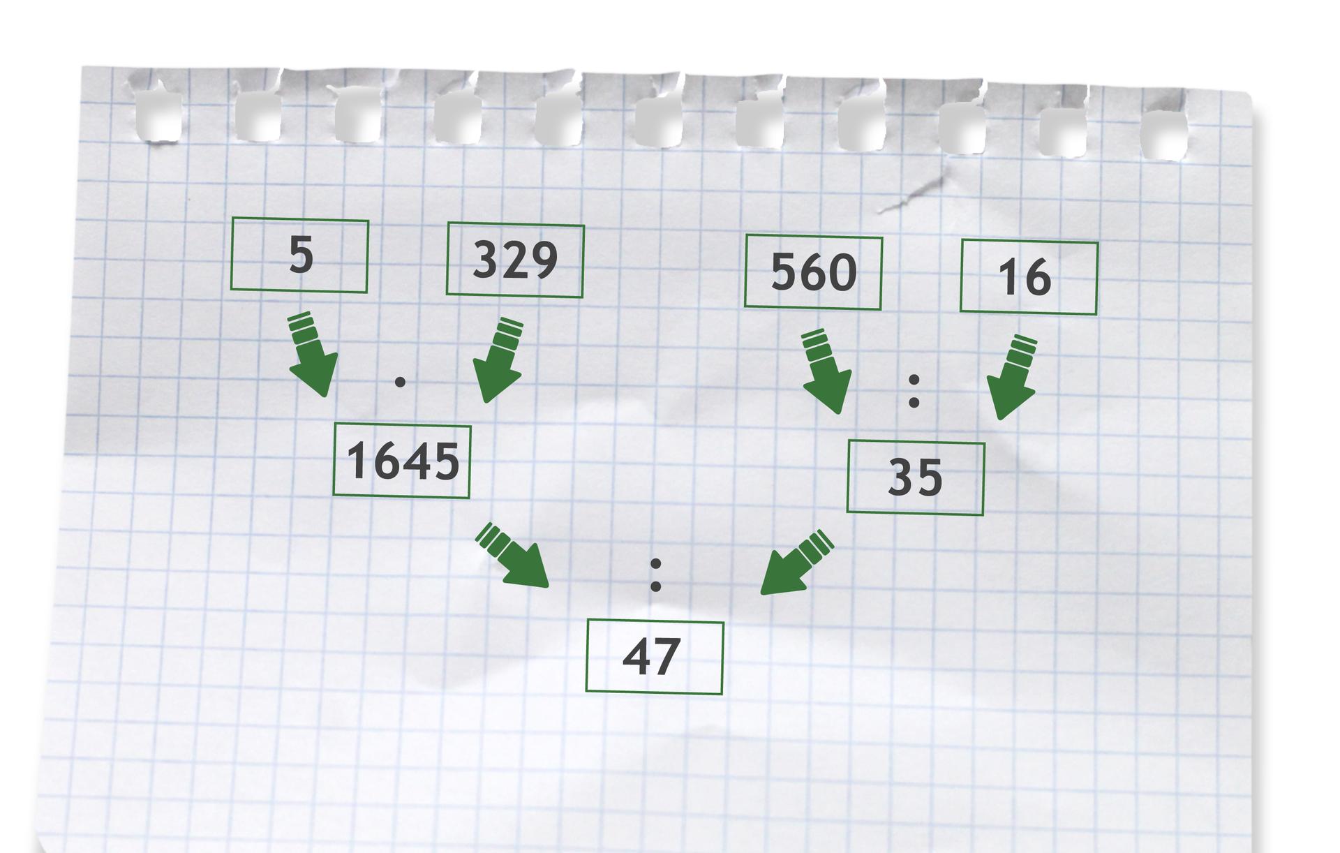 Przykład: (5 razy 329) dzielone przez (560 dzielone przez 16) =1645 dzielone 35 =47. Rozwiązanie zadania podpunkt a.