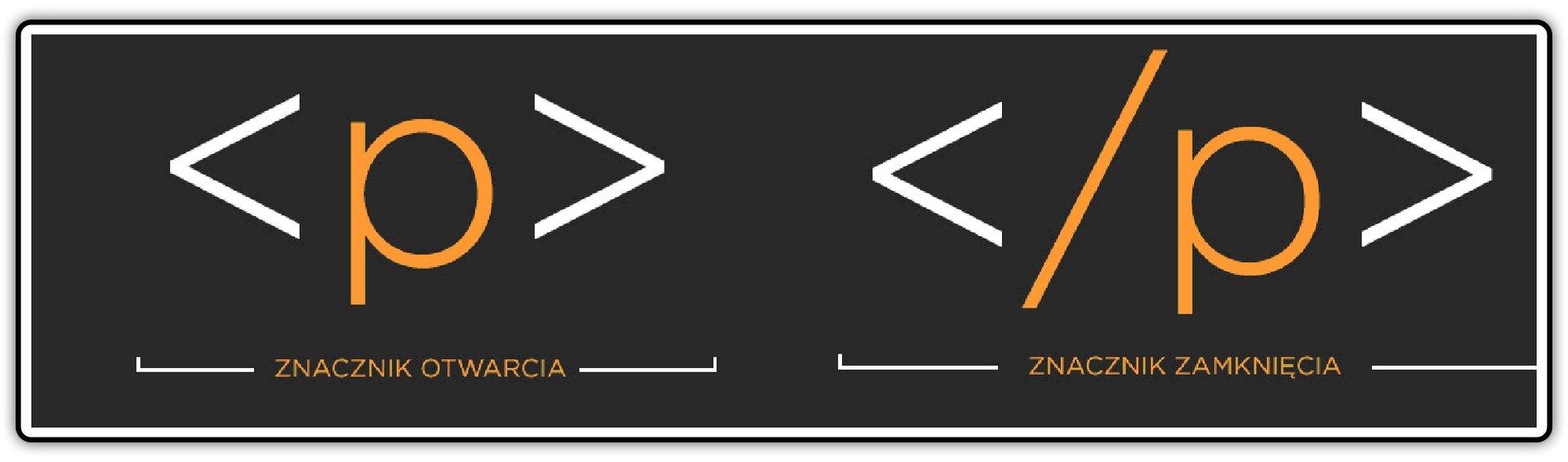 Ilustracja przedstawiająca znacznik otwarcia iznacznik zamknięcia