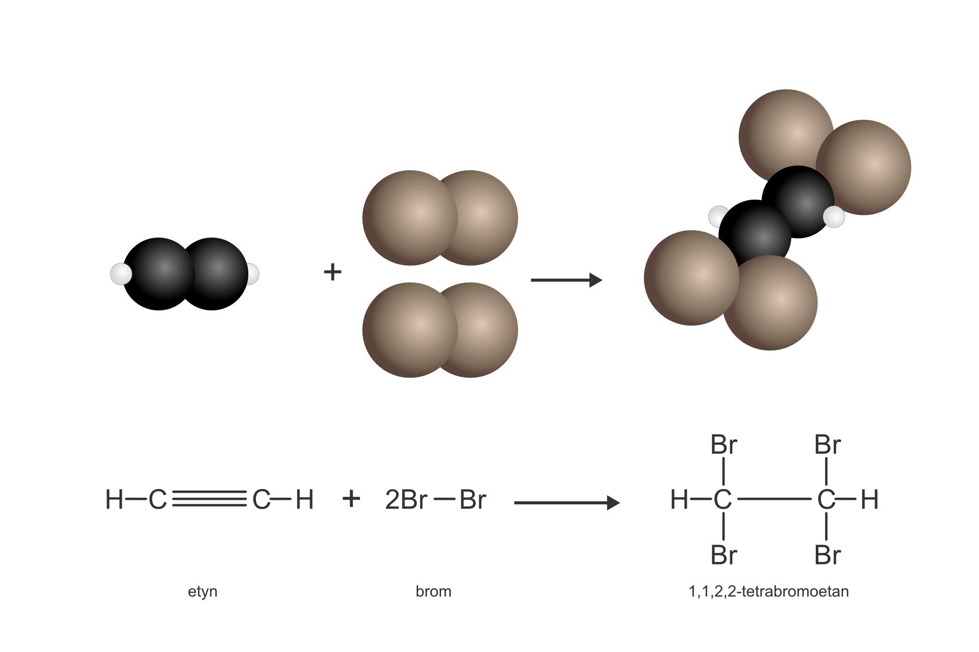 Wzory przedstawiające etyn, brom itetrabromoetan.