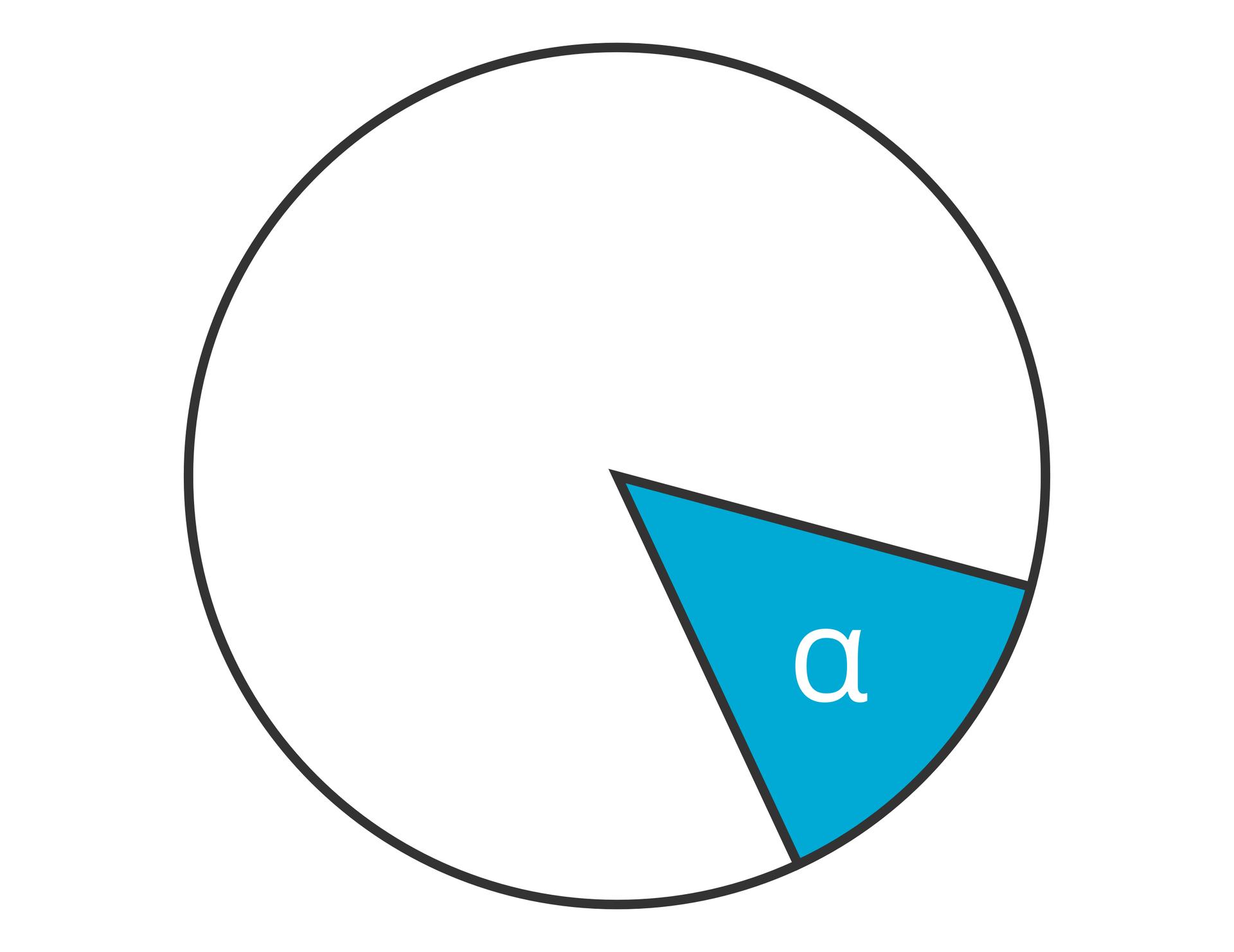 Prędkość kątowa to stosunek kąta α do czasu, wktórym został zakreślony