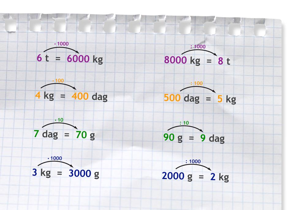 """Zapis: 6 t=6000 kg"