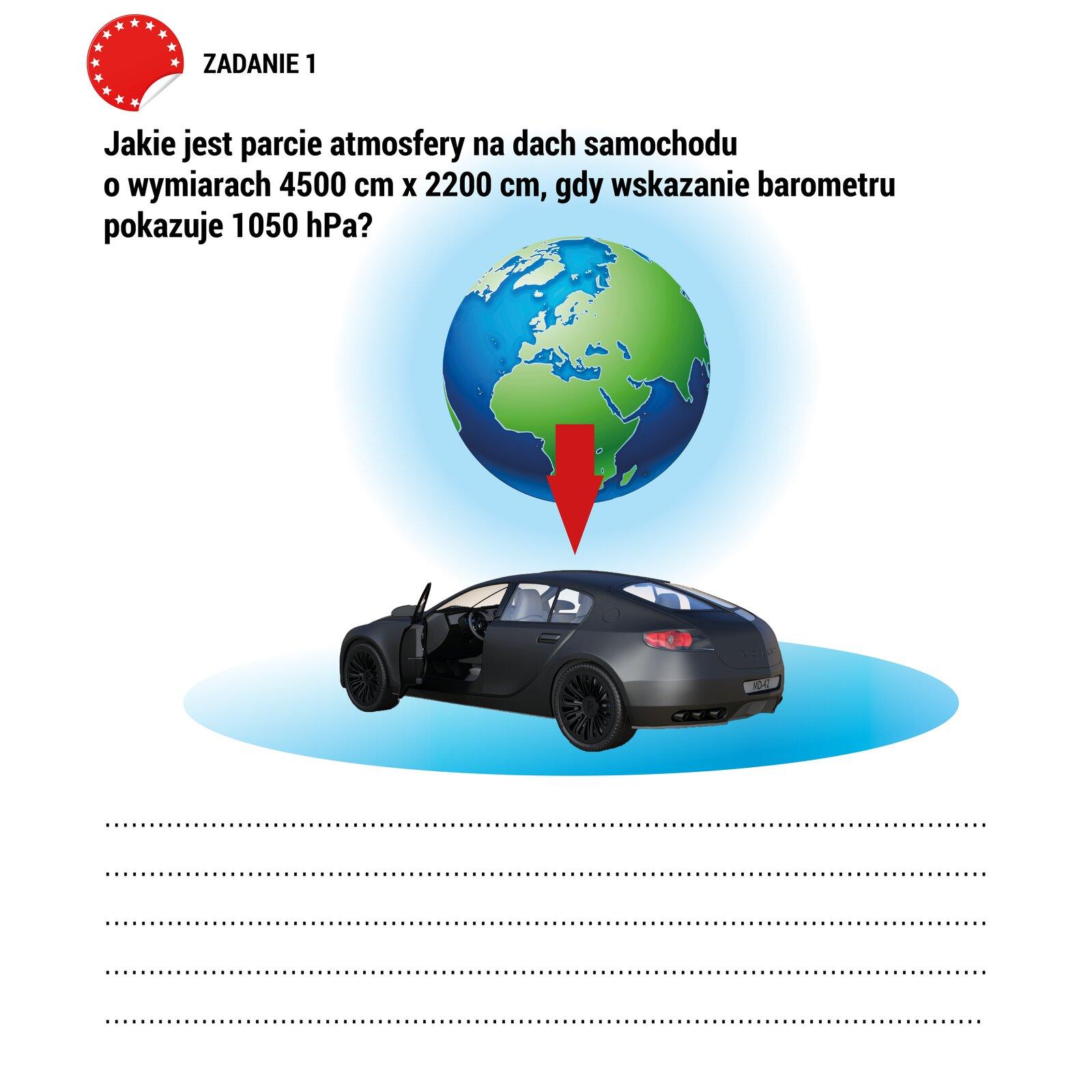 """Ilustracja przedstawia pracę domową. Poniżej napisu """"ZADANIE 1"""" napisana jest treść : """"Jakie jest parcie atmosfery na dach samochodu owymiarach 4500cm x2200cm, gdy wskazanie barometru pokazuje 1050 hPa?"""". Poniżej treści pokazany jest rysunek kuli ziemskiej zzarysami kontynentów otoczonej niebieskim pierścieniem symbolizującym atmosferę. Od kuli ziemskiej wdół skierowana jest czerwona strzałka symbolizująca ciśnienie. Strzałka wskazuje na rysunek samochodu wkolorze grafitowym. Poniżej rysunku są linie narysowane linią kropkowaną umożliwiające wpisanie własnego tekstu."""