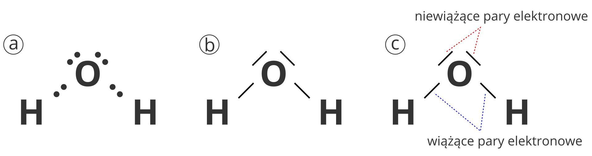 Ilustracja przedstawia wzór elektronowy kreskowy cząsteczki wody. Można zniego odczytać, że każdy zatomów wodoru połączony jest zatomem tlenu jedną parą elektronową, asam atom tlenu ma ponadto dwie własne zamknięte pary elektronowe.