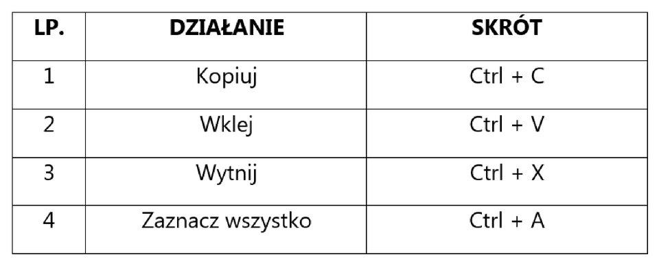 Zrzut tabeli ze zmienioną szerokością kolumn