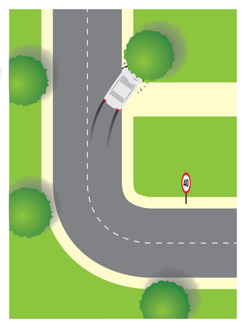 Ilustracja przedstawia schematyczny widok zgóry fragmentu drogi zostrym zakrętem wprawo. Droga rozpoczyna się wpobliżu prawego dolnego narożnika rysunku, przebiega poziomo ipo drugiej stronie kadru przechodzi zakrętem okącie 90 stopni wdrogę oprzebiegu pionowym. Pobocza drogi zaznaczone kolorem jasnożółtym, pozostałe obszary zielonym. Wpoczątkowej części poziomego odcinka drogi wjej górnej krawędzi (a więc po prawej stronie patrząc zperspektywy samochodu wjeżdżającego zza prawej krawędzi ilustracji) znajduje się znak zograniczeniem prędkości do czterdziestu kilometrów na godzinę. Na zielonych fragmentach ilustracji po lewej stronie kadru widoczne są zielone koła oposzarpanych krawędziach symbolizujące drzewa. Takie same koło znajduje się też po prawej stronie pionowego odcinka drogi wgórnej części ilustracji. Wdrzewo wbity jest jasnoszary samochód osobowy stojący ukosem do kierunku jazdy, częściowo na jezdni aczęściowo na poboczu. Za samochodem ślady hamowania, przednia część maski pofalowana, wokół rozrzucone odłamki auta igałęzi.