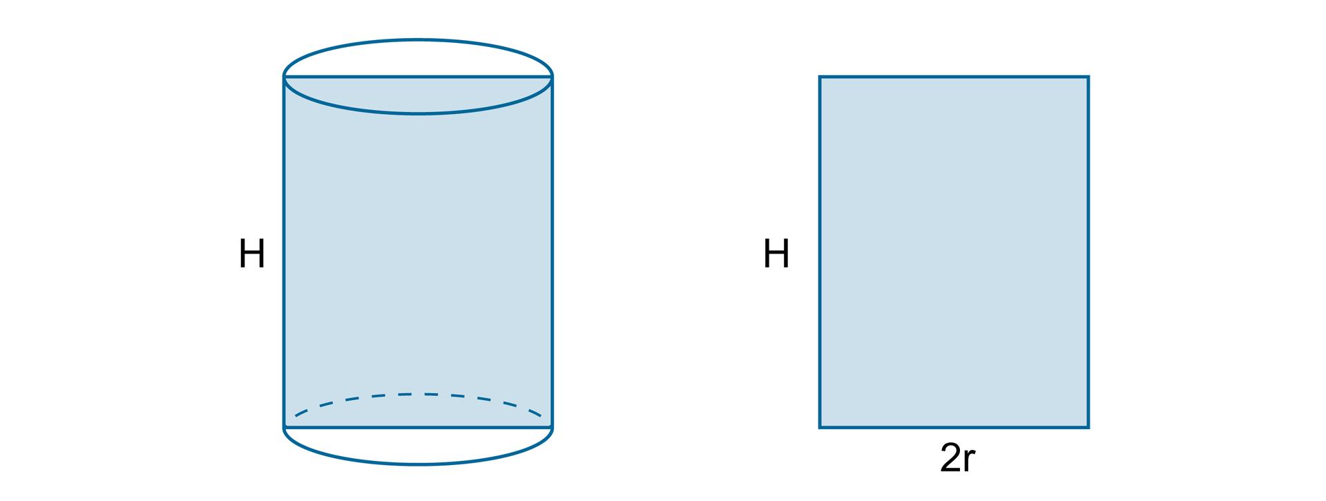 Rysunek walca owysokości Hzzaznaczonym przekrojem osiowym (w kształcie prostokąta) oraz prostokąta obokach długości Hi2r.