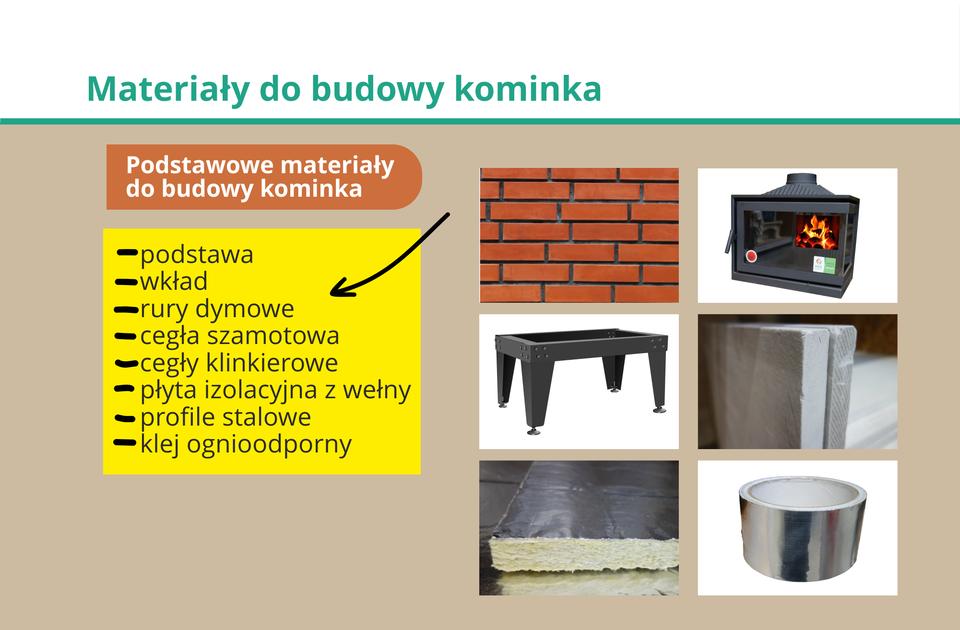 Ilustracja przedstawia materiały do budowy kominka.