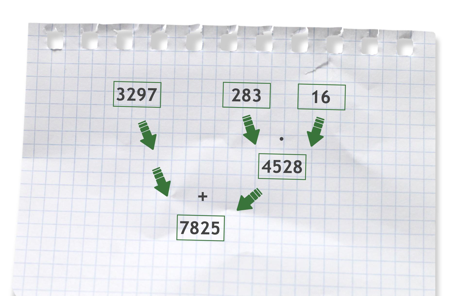 Przykład: 3297 + (283 razy 16) = 3297 +4528 =7825. Rozwiązanie zadania podpunkt c.