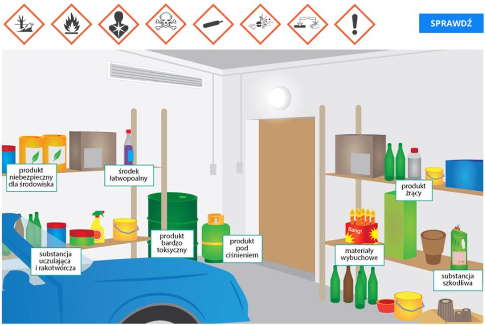 Aplikacja interaktywna, wktórej obszarem działań jest ilustracja przedstawiająca garaż. Wobszarze tego garażu rozmaite pojemniki są wyróżnione słownymi opisami związanymi znimi zagrożeń, takimi jak produkt niebezpieczny dla środowiska, środek łatwopalny, czy produkt pod ciśnieniem. Zadaniem wykonującego zadanie jest dopasować osiem znajdujących się nad ilustracją piktogramów ostrzegawczych do właściwych zagrożeń poprzez przeciągnięcie ich na właściwy opis. Wówczas dany piktogram zachowa się jak naklejka ipozostanie wdanym miejscu. Po naklejeniu wszystkich naklejek ostrzegawczych wynik zadania można sprawdzić klikając przycisk Sprawdź wprawym górnym rogu okna aplikacji. Żaden zobecnych nad ilustracją piktogramów nie występuje więcej niż raz, aopisy zagrożeń się nie powtarzają.