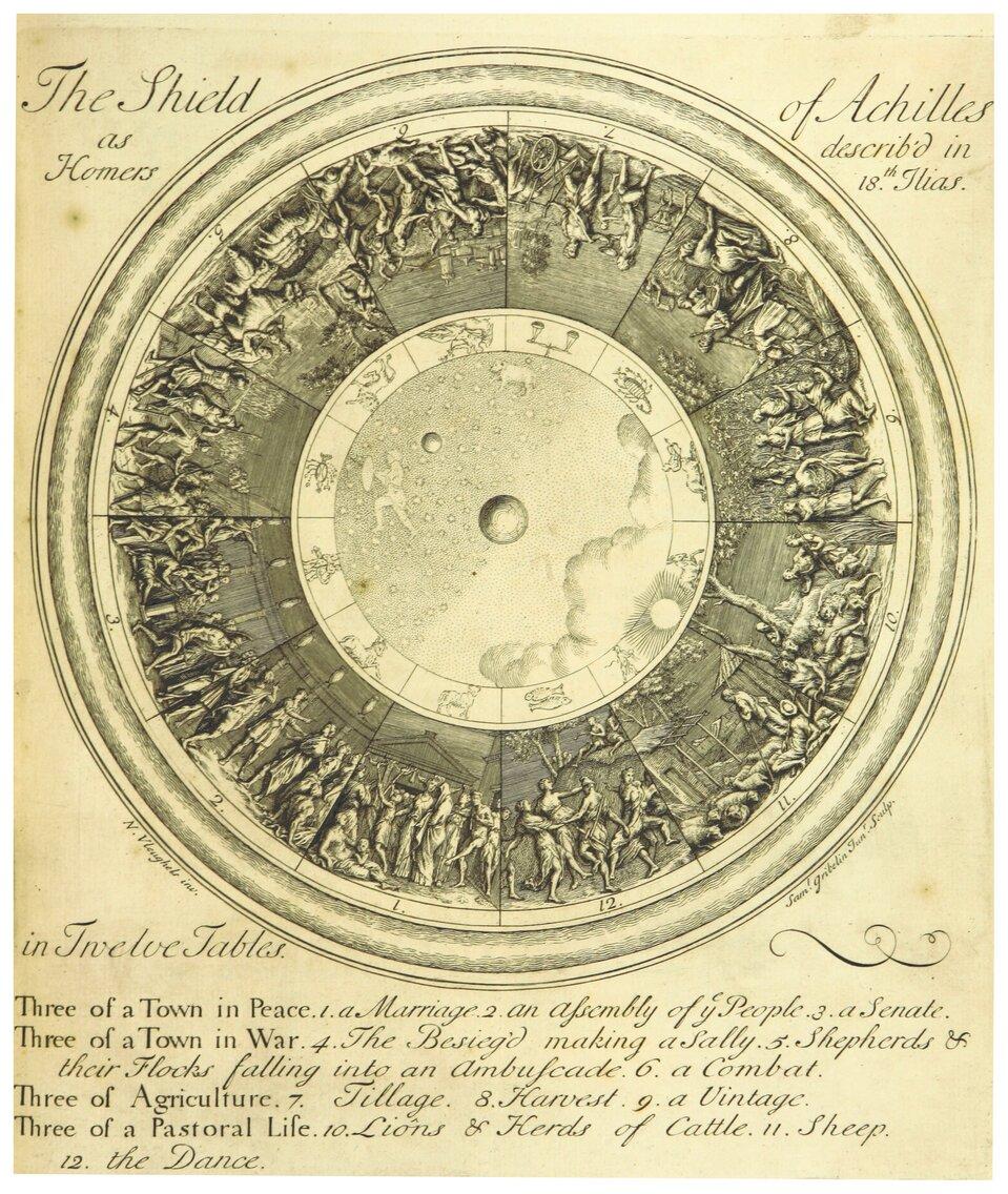 Tarcza Achillesa, [w:] Homer,Iliada, t. 5, przeł. Mr. Pope, 1720, s. 171. Tarcza Achillesa, [w:] Homer,Iliada, t. 5, przeł. Mr. Pope, 1720, s. 171. Źródło: 1720, rycina, domena publiczna.