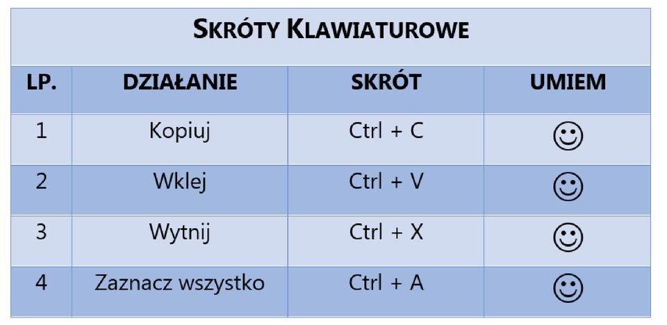 Zrzut tabeli 3 zzastosowanym stylem