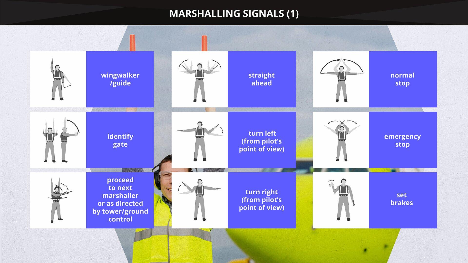 The image presents marshalling signals from aground controller to an aircraft. Grafika przedstawia sygnały manewrowania od koordynatora ruchu naziemnego do statku powietrznego.