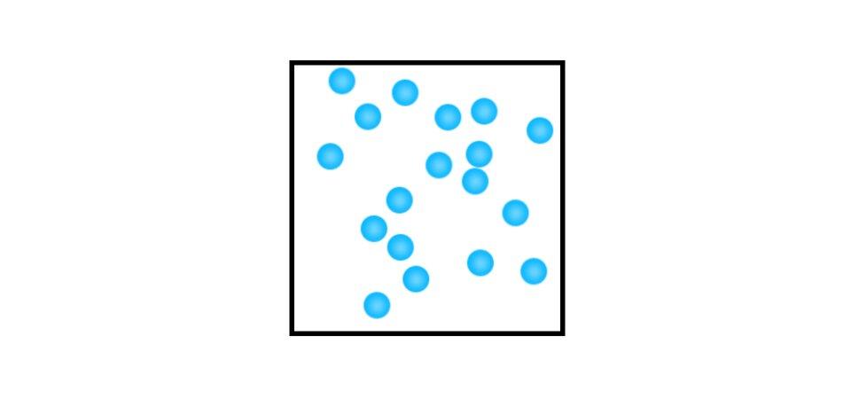 Aplikacja pokazuje ruch cząsteczek wgazach. Białe tło. Na środku kwadrat. Boki kwadratu czarne, wypełnienie białe. Wśrodku kwadratu około dwadzieścia niebieskich kółek. Chaotycznie się ruszają. Cząsteczki mają dużą swobodę. Sporo wolnej przestrzeni. Odbijają się od siebie iod krawędzi kwadratu. Mieszają się.