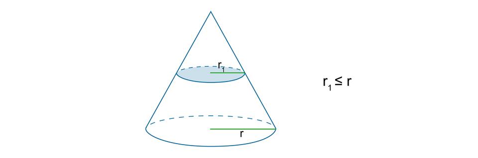 Rysunek stożka opromieniu podstawy roraz zaznaczonym przekrojem poprzecznym wkształcie koła opromieniu rzindeksem dolnym jeden. Zapis: promień rzindeksem dolnym 1 jest mniejszy lub równy promieniowi podstawy stożka r.