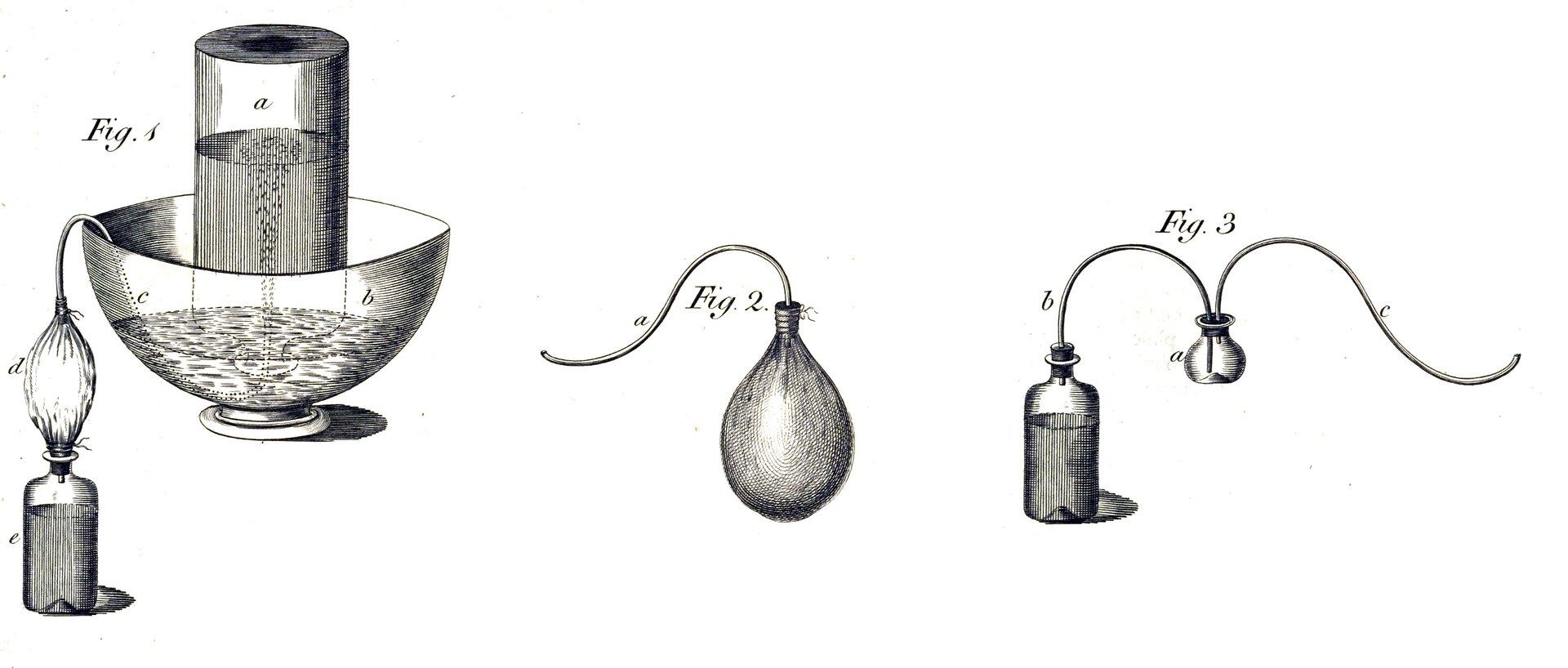 Ilustracja przedstawia starą rycinę prezentującą metodę nasycania wody dwutlenkiem węgla. Składa się ztrzech ponumerowanych od lewej do prawej strony czarno białych rysunków. Na rysunku numer jeden źródło dwutlenku węgla, małe naczynie zkorkiem, połączone jest rurką zdużym naczyniem zwodą, wktórym zanurzony został odwrócony słoik również napełniony wodą. Woda jest wypierana ze słoika przez wylatujący zrurki gaz. Rysunek numer dwa przedstawia koniec rurki umieszczony wbalonie. Balon napełnia się gazem. Rysunek numer trzy przedstawia zakorkowane naczynie będące źródłem gazu zktórego odchodzi rurka do drugiego małego naczynia, pustego izakorkowanego, tzw. naczynia pośredniego. Ztego samego naczynia przez korek wychodzi kolejna rurka transportująca gaz dalej.