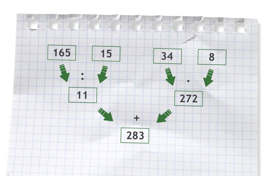Przykład: 165 dzielone przez 15 +34 razy 8 =11 +272 =283. Rozwiązanie zadania podpunkt d.