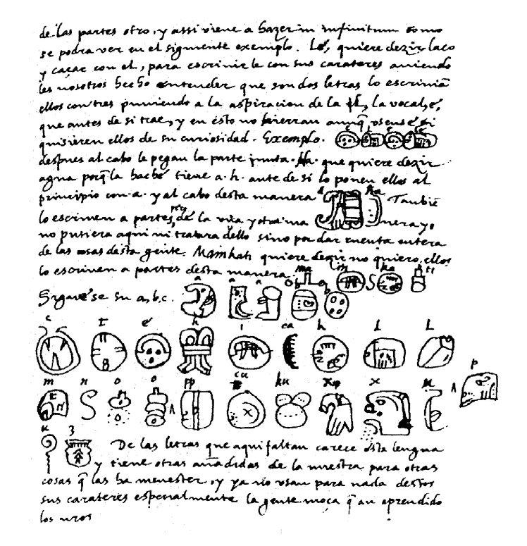 Strona tzw. Kodeksu Landy zXVI w. zodczytanymi niektórymi hieroglifami Majów Strona tzw. Kodeksu Landy zXVI w. zodczytanymi niektórymi hieroglifami Majów Źródło: Diego de Landa, domena publiczna.